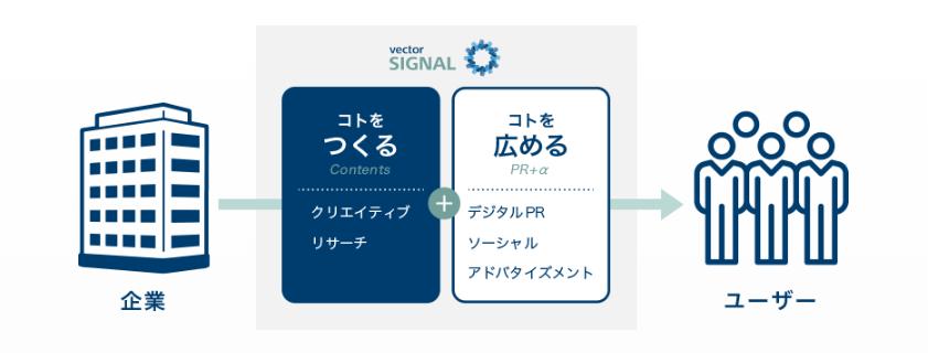 signal_gaiyou