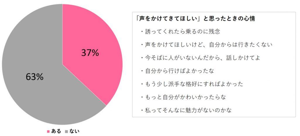%e3%83%8a%e3%83%b3%e3%83%91%e3%81%95%e3%82%8c%e3%81%9f%e3%81%84%e3%81%a8%e6%80%9d%e3%81%a3%e3%81%9f%e7%b5%8c%e9%a8%93_%e3%82%b0%e3%83%a9%e3%83%95