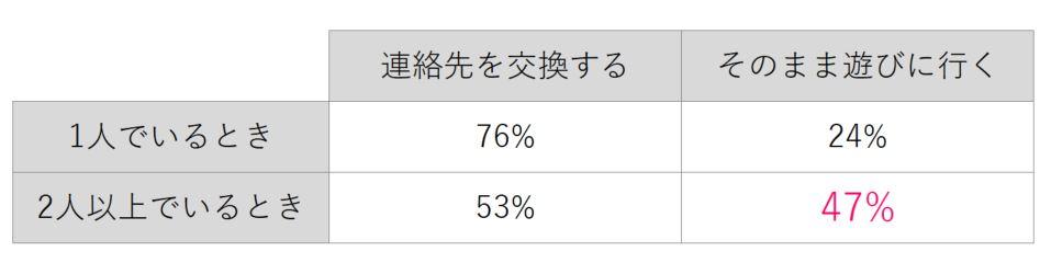 %e3%83%8a%e3%83%b3%e3%83%91%e5%bf%9c%e3%81%98%e3%82%8b_%e3%82%b0%e3%83%a9%e3%83%95
